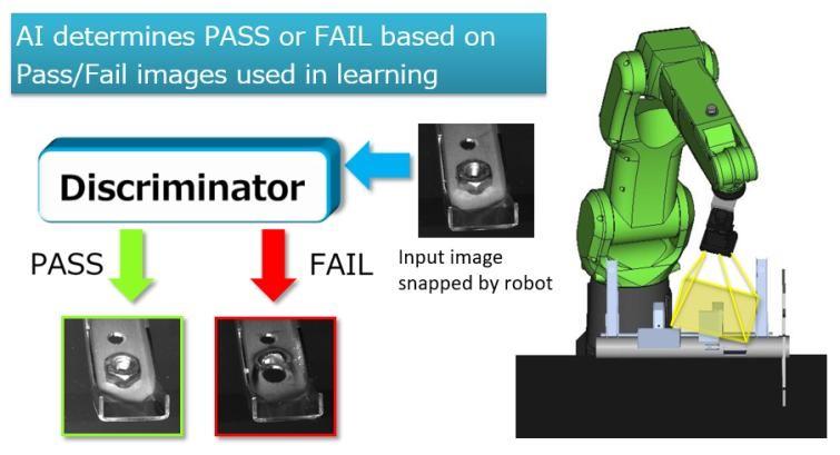 FANUC AI Error Proofing